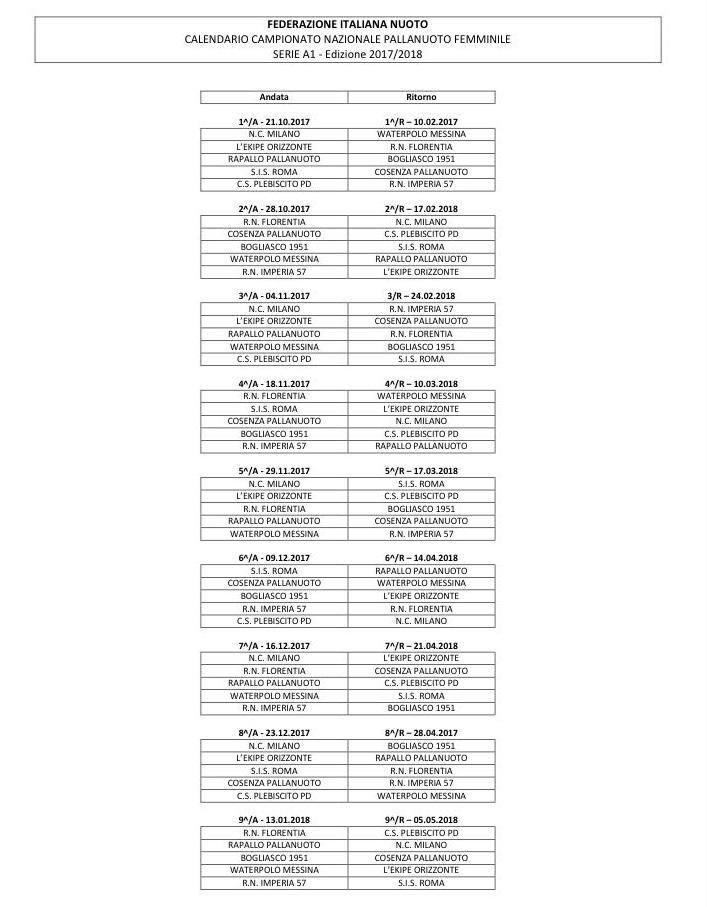 Calendario Calcio Padova.Pallanuoto Serie A1 Femminile Varato Il Calendario 2017