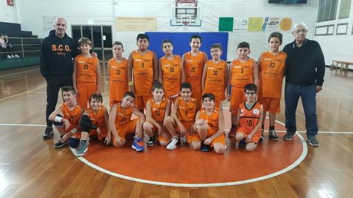 Minibasket: i risultati del Basket Club Ospedaletti di questo fine settimana