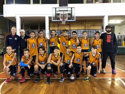 Basket. Under 13 Elite, doppia sconfitta per il BC Ospedaletti