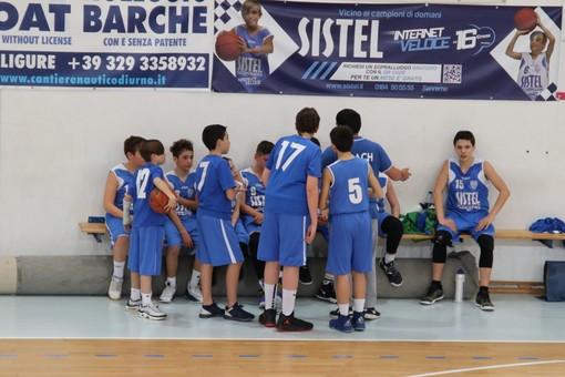 Pallacanestro: sei vittorie su otto partite nell'ultimo fine settimana per i giovani dell'Olimpia Basket