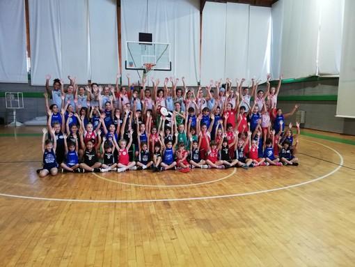 Basket. BKI Imperia alla 'Giornata in Rosa' organizzata al PalaGarassini di Loano