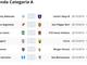 Calcio, Seconda Categoria. Ecco la prima giornata completa del Girone A: subito Atletico Argentina-San Filippo Neri